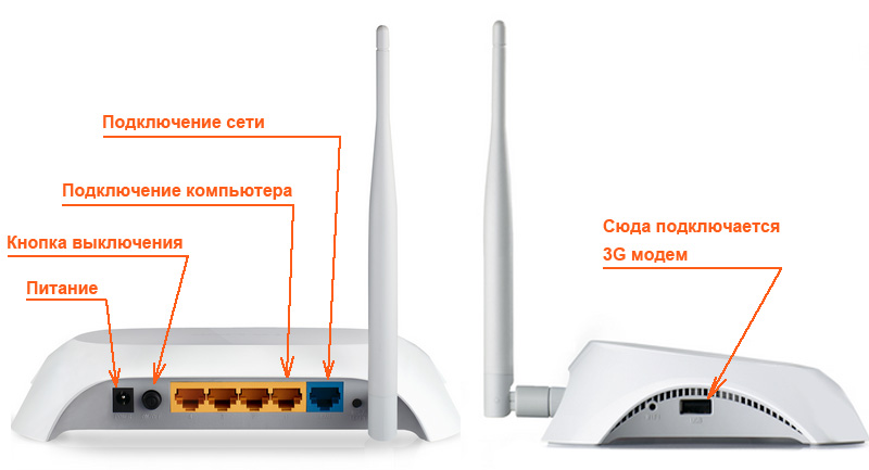 Пошаговая инструкция по подключению роутера tp link