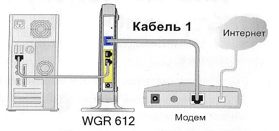 Схема подключения роутера WGR